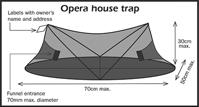 Opera hosue trap specifications